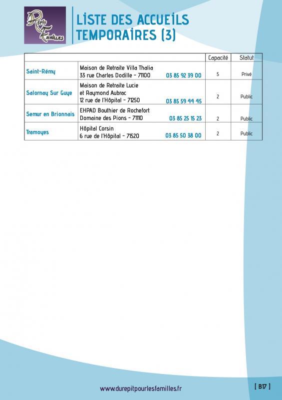 B17 hebergement temporaire liste 3
