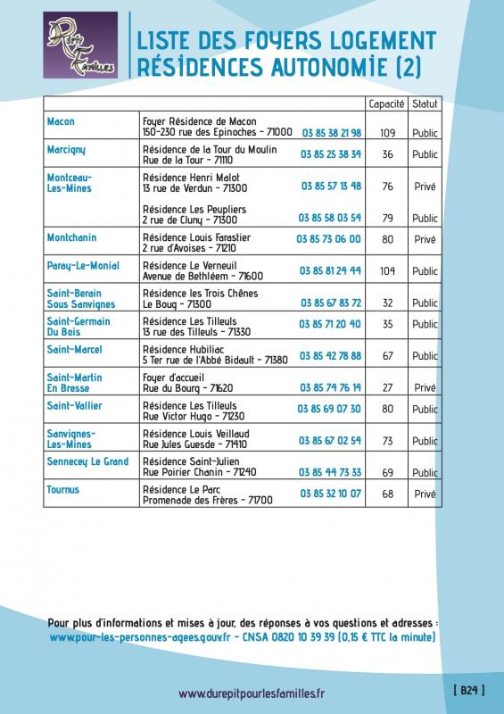 B24 foyer logement residence autonomie liste 2