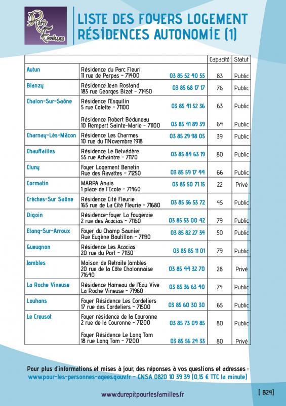 B24 foyer logement residence autonomie verso liste 2