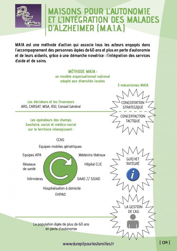 C34 maisons pour l autonomie et l integration des malades d alzheimer maia recto